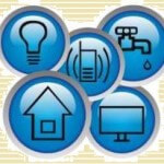 Alternatives to Paying Household Bills on Credit